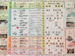 東京 科学技術館プログラム